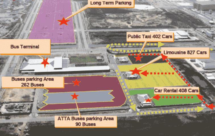 aérport-capacité-bangkok