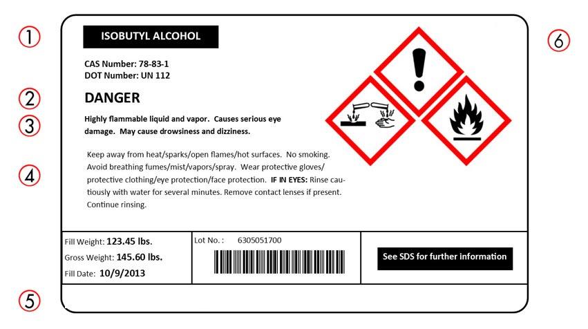identifier produits dangereux etiquette