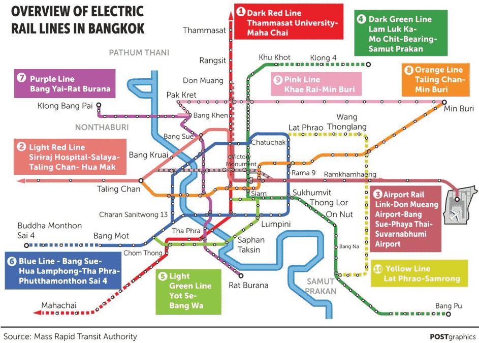 metro-projet-bangkok